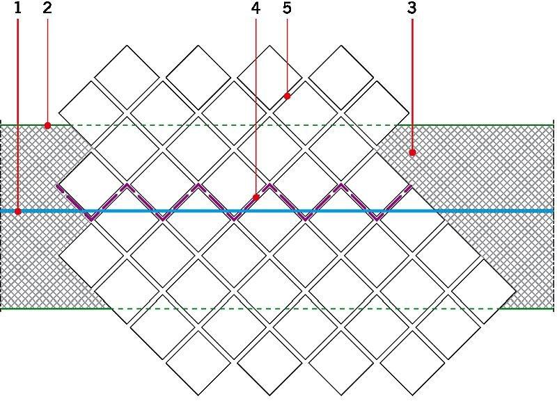 RYS. 13. Przykład rozmieszczenia dylatacji wykładziny przy zastosowaniu mat kompensacyjnych układanych luźno na podłożu. Oznaczenia: 1 - dylatacja strefowa w podłożu, 2 - mata kompensacyjna, 3 - zaprawa klejowa, 4 - przebieg dylatacji strefowej w wykładzinie ceramicznej, 5 - zaprawa do spoinowania; rys.: I. Gawęda