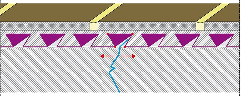 RYS. 9. Możliwość pracy membrany w swojej płaszczyźnie pod wpływem naprężeń rozciągających; rys.: I. Gawęda
