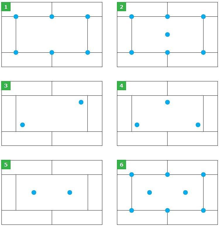 RYS. 1-6. Schematy rozmieszczenia minimalnej liczby łączników mechanicznych na płytach styropianowych albo z wełny mineralnej. W przypadku płyt o wymiarach 50×100 cm (głównie z EPS), schematy przedstawione na RYS. 1, 3 i 5 dają liczbę łączników 4 szt./m2, a schematy przedstawione na RYS. 2 i 4 liczbę 6 szt./m2. W przypadku płyt o wymiarach 60×100 cm (głównie MW) schematy przedstawione na RYS. 2 i 4 dają liczbę 5 szt./m2, a schemat przedstawiony na RYS. 6 – 6,7 szt./m2; rys.: autorzy