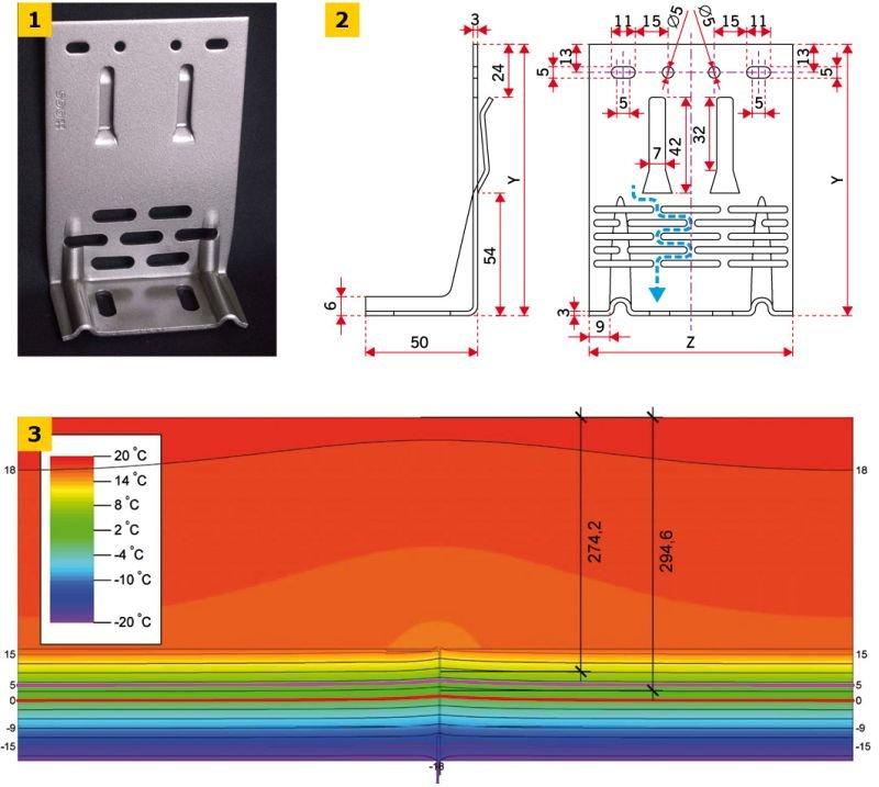 RYS. 1-3. Konsola ciepła AGS typu HI+ (λ = 4,3 W/(m·K)) (1-2) wraz z rozkładem izoterm (3); rys.: [7]