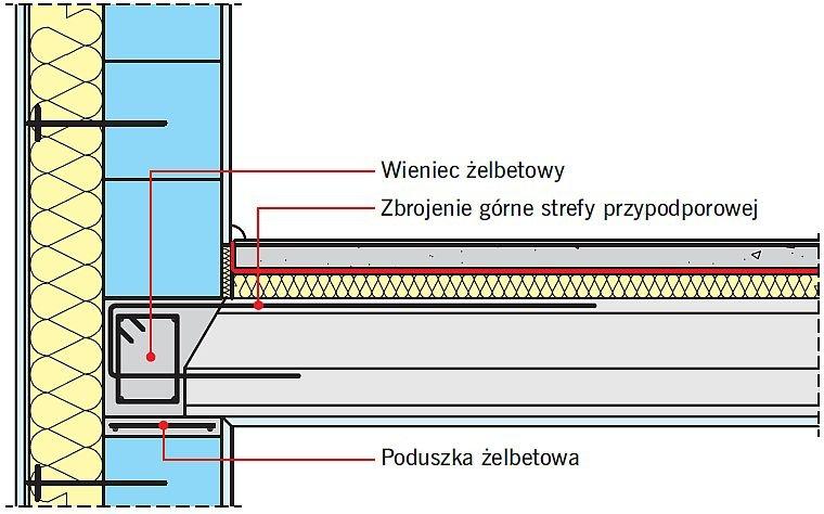 RYS. 2. Oparcie stropu z płyt kanałowych na ścianach zewnętrznych z ociepleniem; rys.: Solbet