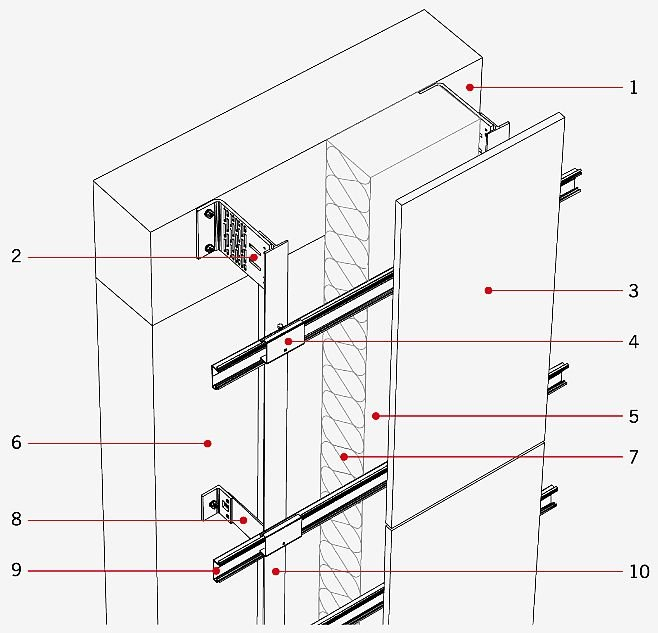 RYS. 1. Fasada wentylowana mocowana na ruszcie systemowym. 1 - wieniec stropowy, 2 - konsola nośna lub wypełniająca, 3 - płyta okładzinowa, 4 - klips mocujący płytę okładzinową, 5 -szczelina wentylowana, 6 - ściana wypełniająca, 7 -termoizolacja, 8 - konsola stabilizująca, 9 - ruszt poziomy, 10 -ruszt pionowy; rys. autor