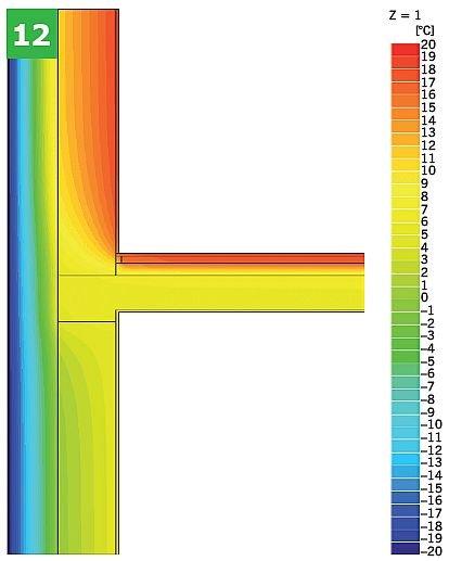 RYS. 12. Przykładowe graficzne przedstawienie wynikówsymulacji komputerowej dla połączenia zewnętrznej ścianydwuwarstwowej ze stropem w przekroju przez wieniecz warstwami podłogi pływającej nad pomieszczeniemnieogrzewanym: rozkład temperatur (izotermy) (12); rys.: opracowanie własne
