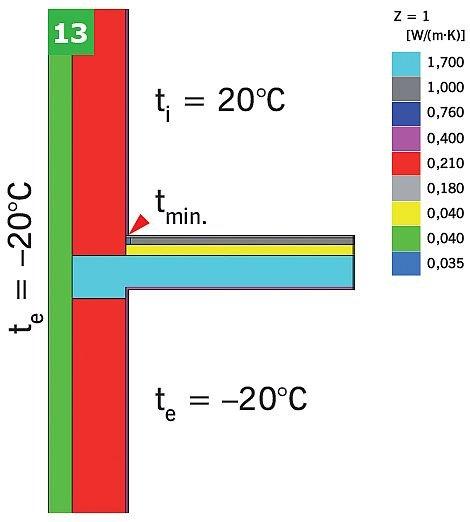 RYS. 13. Przykładowe graficzne przedstawienie wyników symulacji komputerowej dla połączeniazewnętrznej ściany dwuwarstwowej ze stropem w przekroju przez wieniec z warstwami podłogipływającej nad przejazdami (bez dodatkowej warstwy izolacji): model obliczeniowy (13); rys.: [10]
