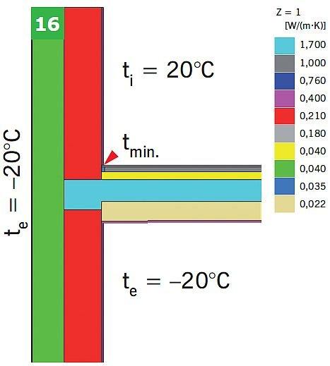 RYS. 16. Przykładowe graficzne przedstawienie wyników symulacji komputerowej dla połączeniazewnętrznej ściany dwuwarstwowej ze stropem w przekroju przez wieniec z warstwami podłogipływającej nad przejazdami (z dodatkową warstwą izolacji cieplnej): model obliczeniowy (16); rys.: [10]