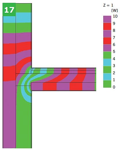RYS. 17. Przykładowe graficzne przedstawienie wyników symulacji komputerowej dla połączeniazewnętrznej ściany dwuwarstwowej ze stropem w przekroju przez wieniec z warstwami podłogipływającej nad przejazdami (z dodatkową warstwą izolacji cieplnej): linie strumieni cieplnych (adiabaty) (17); rys.: [10]