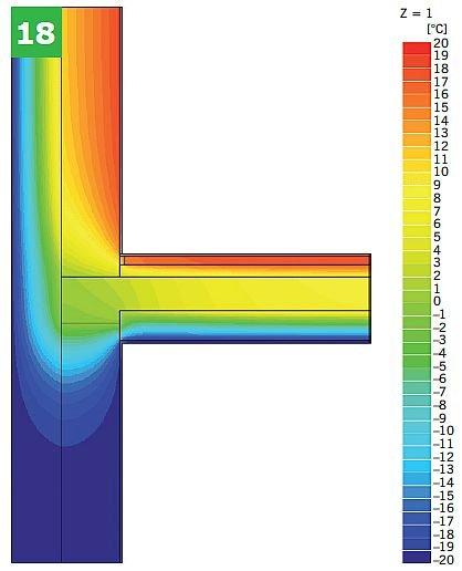 RYS. 18. Przykładowe graficzne przedstawienie wyników symulacji komputerowej dla połączeniazewnętrznej ściany dwuwarstwowej ze stropem w przekroju przez wieniec z warstwami podłogipływającej nad przejazdami (z dodatkową warstwą izolacji cieplnej): rozkład temperatur (izotermy) (18); rys.: [10]