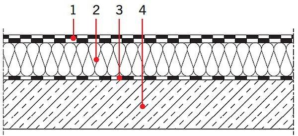 RYS. 29. Układy warstw materiałowych stropodachów:stropodach pełny; rys.: [17] 1 – warstwa hydroizolacyjna: 2×papatermozgrzewalna, 2 – termoizolacja, 3 – folia paroizolacyjna, 4 – konstrukcja nośnastropu