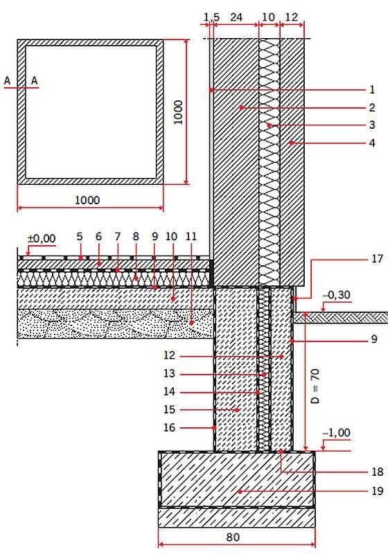 RYS. 6. Geometria przegród stykających się z gruntem dla wybranego budynku; rys.: [5]