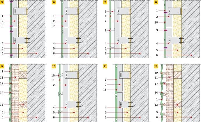 RYS. 5-12. Zobrazowanie typów elewacji według ETAG 034: typ 1 (5), typ 2 (6), typ 3 (7), typ 4 (8), typ 5 (9), typ 6 (10), typ 7 (11), typ 8 (12); źródło [1]