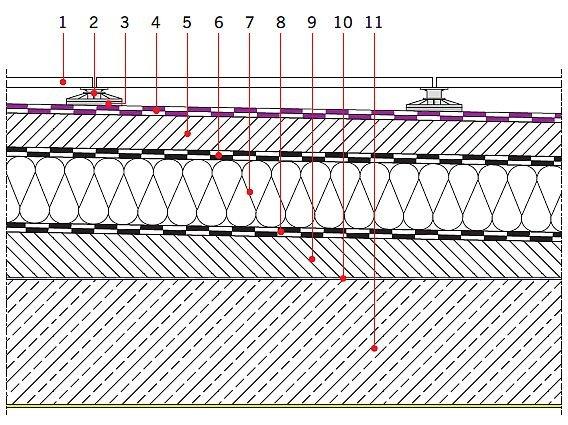 RYS. 1. Układ warstw tarasu nad pomieszczeniem – wariant 1.