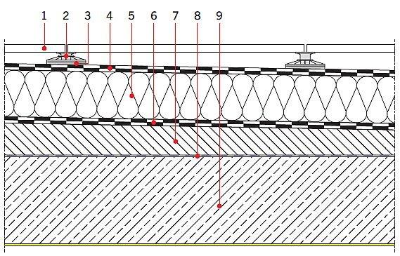 RYS. 2. Układ warstw tarasu nad pomieszczeniem – wariant 2.