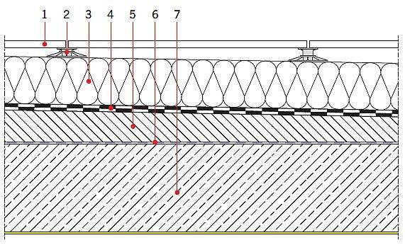 RYS. 3. Układ warstw tarasu nad pomieszczeniem – wariant 3 (układ odwrócony).