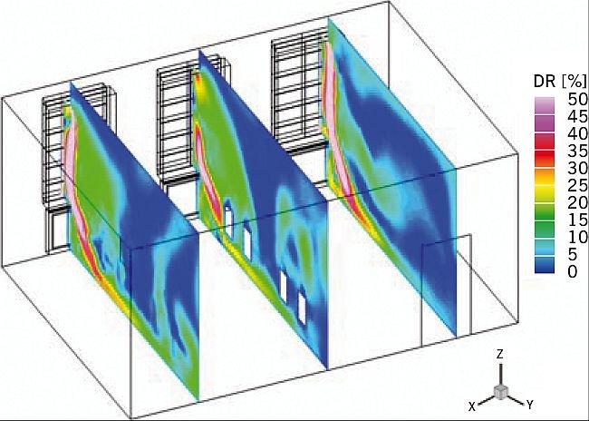 Analiza ryzyka nadmiernej infiltracji powietrza przez nawiewy okienne na wysokości 110 cm powyżej poziomu podłogi w wybranych przekrojach poprzecznych; rys.: [6]