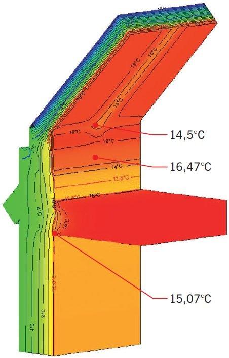 RYS. 11. Przykładowe odwzorowanie spodziewanego pola temperatury w programie numerycznym (analiza trójwymiarowa) na podstawie projektu architektonicznego; rys. archiwa autorów