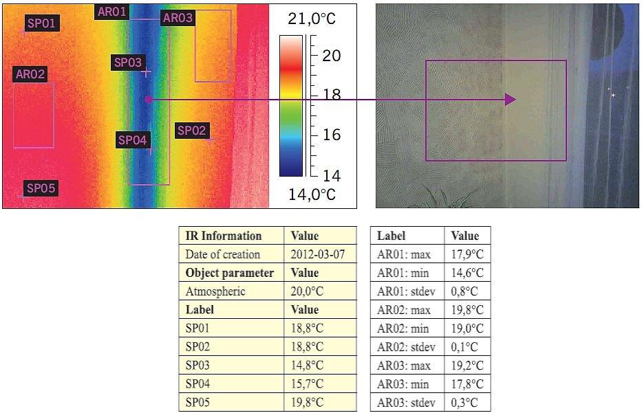 RYS. 5. Przykład typowego liniowego mostka cieplnego w połączeniu ścian zewnętrznych wielkopłytowych. Silna anomalia (naroże), połączona z defektem (brak termoizolacji w złączu); rys. archiwa autorów