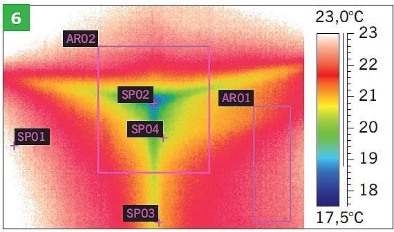 RYS. 6. Termogram naroża wewnętrznego (trzy płaszczyzny wzajemnie prostopadłe) w pomieszczeniu. Na zdjęciu: typowa anomalia cieplna naroża, gdzie różnica temperatur max i min. nie przekracza 1,5-2 K; rys. archiwa autorów