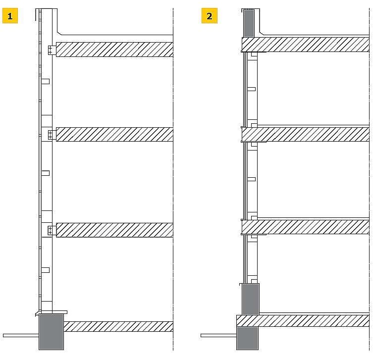RYS. 1-2. Rodzaje fasad: ściany typu zawieszonego (kurtynowe) (1), ściany wypełniające (2); rys. arch. autorów