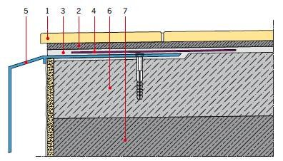 RYS. 1. Szczegół połączenia płyt ściennych z izolacją posadzki w mroźni