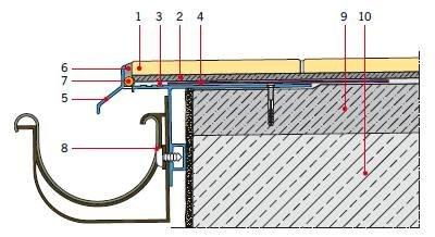 RYS. 2. Połączenie schodkowe płyt warstwowych w narożniku