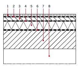 RYS. 1. Układ warstw tarasu nad pomieszczeniem ogrzewanym z uszczelnieniem zespolonym; 1 – okładzina ceramiczna na kleju cienkowarstwowym, 2 – izolacja zespolona (podpłytowa), 3 – jastrych, 4 – izolacja międzywarstwowa, 5 – termoizolacja, 6 – paroizolac.