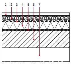RYS. 13. Układ warstw tarasu nad pomieszczeniem ogrzewanym z drenażowym odprowadzeniem wody – warstwa użytkowa z płyt betonowych na warstwie płukanego kruszywa;  1 – płyty betonowe, 2 – warstwa drenażowa, 3 – warstwa ochronno-drenująca, 4 – termoizol.