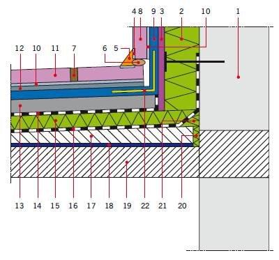 RYS. 14. Przykładowe uszczelnienie dylatacji brzegowej tarasu nadziemnego z drenażowym uszczelnieniem i warstwą użytkową z płytek ceramicznych klejonych do maty drenażowej; 1 – ściana, 2 – termoizolacja cokołu (styropian klejony całopowierzchniowo), 3 –.