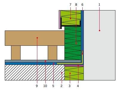 RYS. 17. Balkon z drenażowym odprowadzeniem wody – detal przy ścianie – warstwa użytkowa z desek tarasowych. Bezwzględnie wymagane jest wywinięcie izolacji na ścianę (pod termoizolacją). Jeżeli termoizolacją strefy cokołowej jest polistyren ekstrudowa.