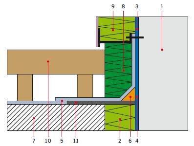 RYS. 19. Taras naziemny z drenażowym odprowadzeniem wody – przykładowy detal przy ścianie – warstwa użytkowa z desek tarasowych; 1 – ściana budynku, 2 – termoizolacja w gruncie (polistyren ekstrudowany XPS), 3 – izolacja cokołowa z elastycznego szlamu,.