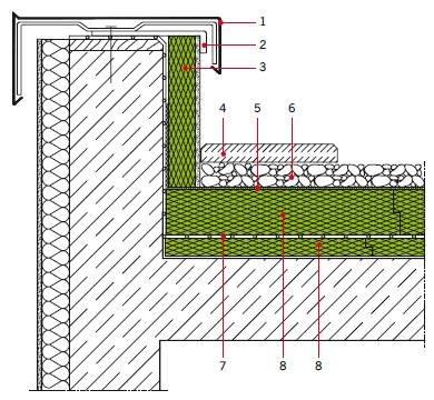 RYS. 21. Przykładowy detal attyki tarasu w układzie odwróconym – izolacja połaci z folii z tworzywa sztucznego; 1 – obróbka blacharska attyki, 2 – profil mocujący, 3 – termoizolacja attyki (polistyren ekstrudowany), 4 – płyty betonowe/kamienne, 5 – geow.