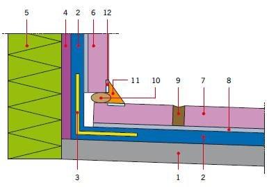 RYS. 4. Uszczelnienie styku tarasu ze ścianą docieploną (ETICS); 1 – jastrych dociskowy, 2 – elastyczna mikrozaprawa uszczelniająca (szlam), 3 – taśma uszczelniająca, 4 – warstwa zbrojąca, 5 – termoizolacja cokolika klejona całopowierzchniowo do ściany,.