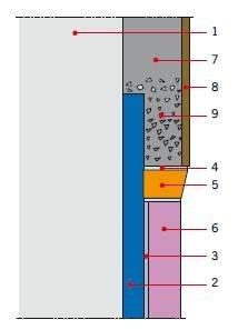 RYS. 7. Uszczelnienie styku tarasu ze ścianą jednowarstwową; 1 – ściana, 2 – elastyczna mikrozaprawa uszczelniająca (szlam), 3 – zaprawa klejąca, 4 – gruntowanie pod elastyczną masę uszczelniającą (5) – opcjonalnie, 5 – elastyczna masa uszczelniająca, 6.