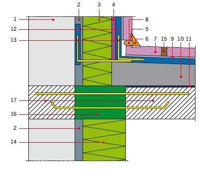 RYS. 9. Uszczelnienie dylatacji brzegowej balkonu na łączniku izotermicznym ze ścianą docieplaną; 1 – ściana, 2 – klej do styropianu, 3 – termoizolacja cokołu (styropian klejony całopowierzchniowo), 4 – warstwa zbrojąca, 5 – gruntownik systemowy pod ela.