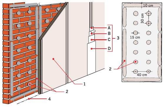 Rys. 2. Klejenie płyt poliuretanowych bezpośrednio do podłoża 1 – płyta poliuretanowa, 2 – strefy kleju, 3 – warstwy na złączach: A – klej do taśmy, B – taśma wzmacniająca, C – warstwa szpachlowa, D – warstwa wygładzająca, 4 – wcześniej narysowana lini.