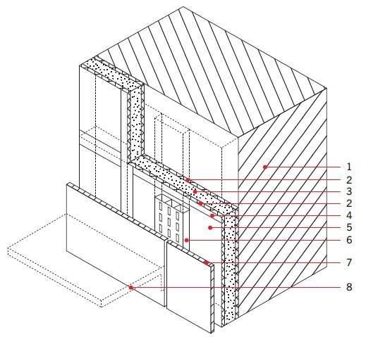 Rys. 4. Zastosowanie izolacji VIP jako ocieplenia od wewnątrz 1 – ściana zewnętrzna, 2 – obudowa izolacji próżniowej, 3 – VIP, 4 – paroizolacja, 5 – powierzchnia paroizolacji, 6 – pionowy profil mocowany do podłogi i sufitu, 7 – sucha zabudowa w postaci.