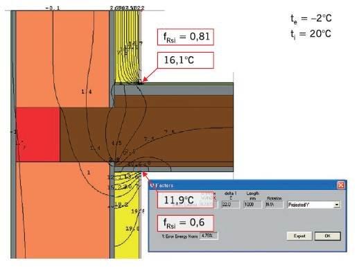 Rys. 7. Przykład obliczeń kondensacji powierzchniowej w miejscu występowania mostka cieplnego przy dociepleniu od wewnątrz – belka stropu drewnianego w murze ceglanym