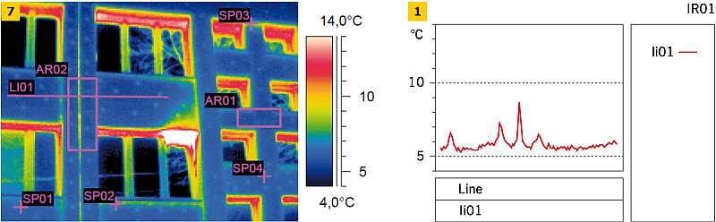 FOT. 7. Termogramy ściany ocieplonej ETICS w obrębie dylatacji; fot.: archiwa autorów; RYS. 1. Rozkład temperatury wzdłuż linii LI01 – widoczny znaczący wzrost temperatury powierzchni dylatacji