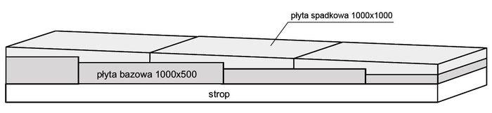 Elementy systemu Austrotherm DPS