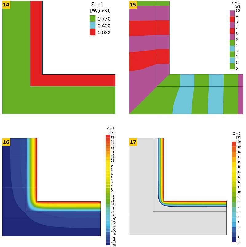 RYS. 14–17. Analizowany narożnik ścian zewnętrznych ocieplony od wewnątrz (dwie gałęzie): układ warstw materiałowych (14), linie strumieni cieplnych (adiabaty) (15), rozkład temperatur (izotermy) (16, 17); rys.: K. Pawłowski [25]