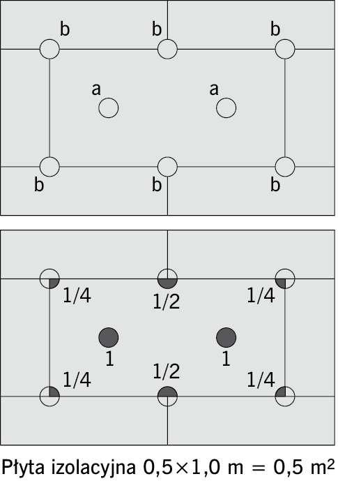 RYS. 3. Zalecane rozmieszczenie kołków na standardowej płycie izolacyjnej; rys.: M. Gaczek, J. Jasiczak, M. Kuiński, M. Siewczyńska [3]