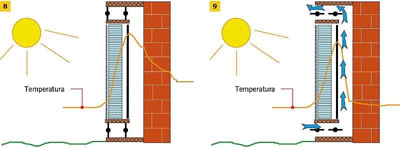 RYS. 8–9. Przykładowy schemat izolacji transparentnej TWD z szybą pryzmatyczną: tryb ogrzewania (8), tryb chłodniczy (9); rys.: bosy-online.de