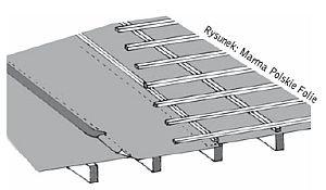 Rys. 2. Pionowe łączenie pasm MWK układanych wzdłuż krokwi. Takie rozwiązania są najczęściej stosowane w trakcie remontów dachów, gdy trzeba wymieniać pokrycie. Stare pokrycie zdejmuje się tylko na dwóch pionowych rzędach między krokwiami i układa nowe.