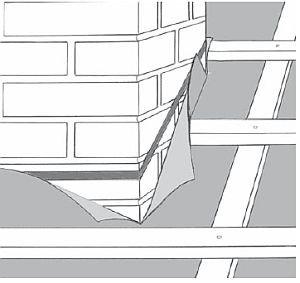 Rys. 4. Połączenie MWK z kominem w pierwszej fazie najlepiej jest wykonać za pomocą butylowej taśmy dwustronnie klejącej. Butyl przykleja się do większości materiałów i jest wiecznie klejący i elastyczny. Niektórzy producenci MWK zalecają tylko takie łączenie (jednoetapowe).