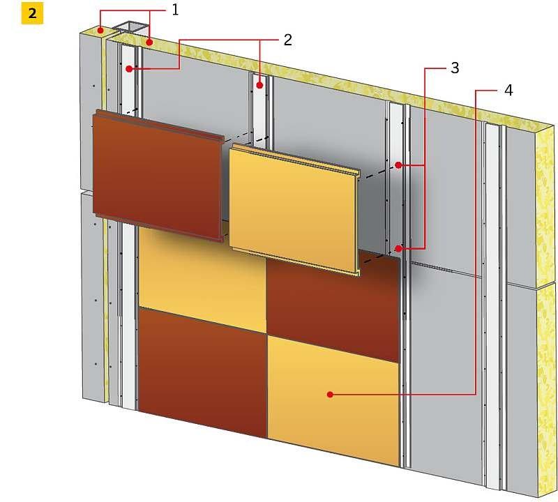 RYS. 2. Kasetony elewacyjne jako przykłady elementów elewacyjnych montowanych do płyty warstwowej i służących do poprawy estetyki obiektu: 1 – płyta warstwowa, 2 – profile podporowe, 3 – mocowanie okładziny do profilu podporowego, 4 – element okładzinowy.