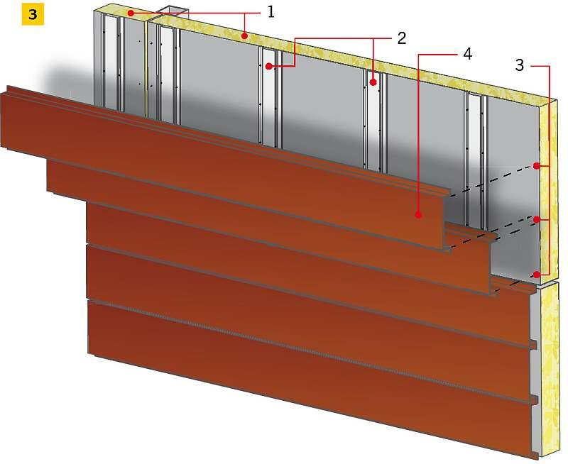 RYS. 3. Listwy elewacyjne jako przykłady elementów elewacyjnych montowanych do płyty warstwowej i służących do poprawy estetyki obiektu: 1 – płyta warstwowa, 2 – profile podporowe, 3 – mocowanie okładziny do profilu podporowego, 4 – element okładzinowy (.
