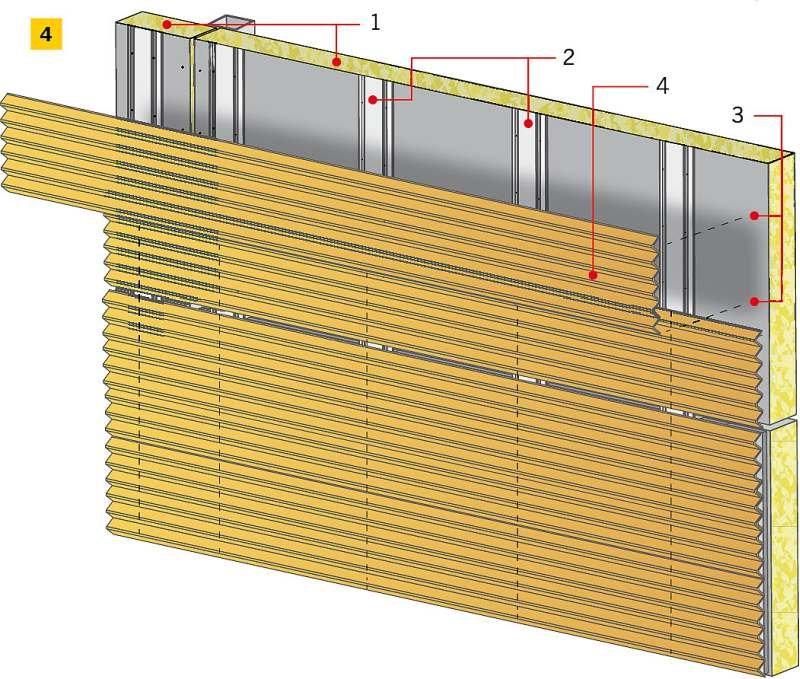 RYS. 4. Blachy elewacyjne jako przykłady elementów elewacyjnych montowanych do płyty warstwowej i służących do poprawy estetyki obiektu: 1 – płyta warstwowa, 2 – profile podporowe, 3 – mocowanie okładziny do profilu podporowego, 4 – element okładzinowy (.