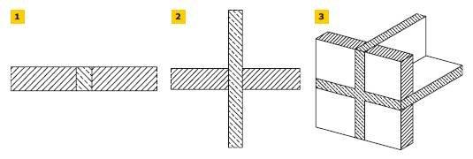 RYS. 1–3. Przykładowe mostki cieplne: 1D (1), 2D (2), 3D (3)