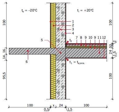 RYS. 5. Połączenie ściany zewnętrznej dwuwarstwowej z płytą balkonową – wariant I; 1 – tynk cienkowarstwowy gr. 0,5 cm, 2 – płyty styropianowe gr. d2 = 12 cm, 18 cm, 3 – bloczki betonu komórkowego gr. 24 cm, 4 – tynk gipsowy gr. 1,5 cm, 5 – wieniec żelb.