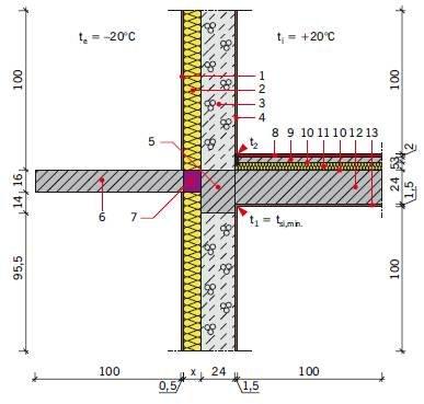 RYS. 8. Połączenie ściany zewnętrznej z płytą balkonową – wariant II; 1 – tynk cienkowarstwowy gr. 0,5 cm, 2 – płyty styropianowe gr. d2 = 12 cm, 18 cm, 3 – bloczki betonu komórkowego gr. 24 cm, 4 – tynk gipsowy gr. 1,5 cm, 5 – wieniec żelbetowy o wym. .