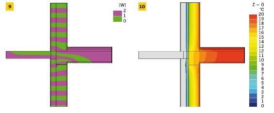 RYS. 9–10. Połączenie ściany zewnętrznej dwuwarstwowej z płytą balkonową – wariant II: linie strumieni cieplnych – adiabaty (9) i temperatury w złączu – izotermy (10)